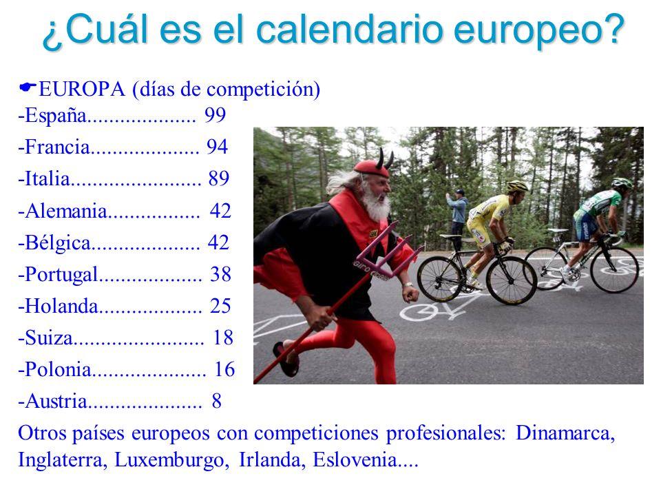 ¿Cuál es el calendario europeo
