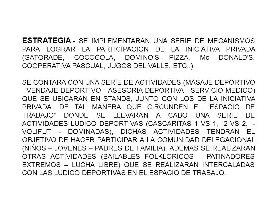 ESTRATEGIA.- SE IMPLEMENTARAN UNA SERIE DE MECANISMOS PARA LOGRAR LA PARTICIPACION DE LA INICIATIVA PRIVADA (GATORADE, COCOCOLA, DOMINO'S PIZZA, Mc DONALD'S, COOPERATIVA PASCUAL, JUGOS DEL VALLE, ETC..)
