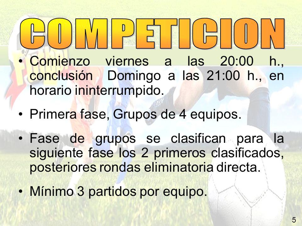COMPETICION Comienzo viernes a las 20:00 h., conclusión Domingo a las 21:00 h., en horario ininterrumpido.
