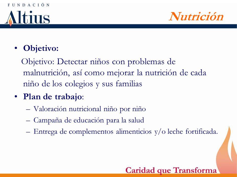 NutriciónObjetivo: Objetivo: Detectar niños con problemas de malnutrición, así como mejorar la nutrición de cada niño de los colegios y sus familias.