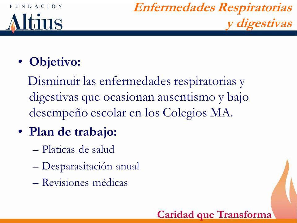 Enfermedades Respiratorias y digestivas