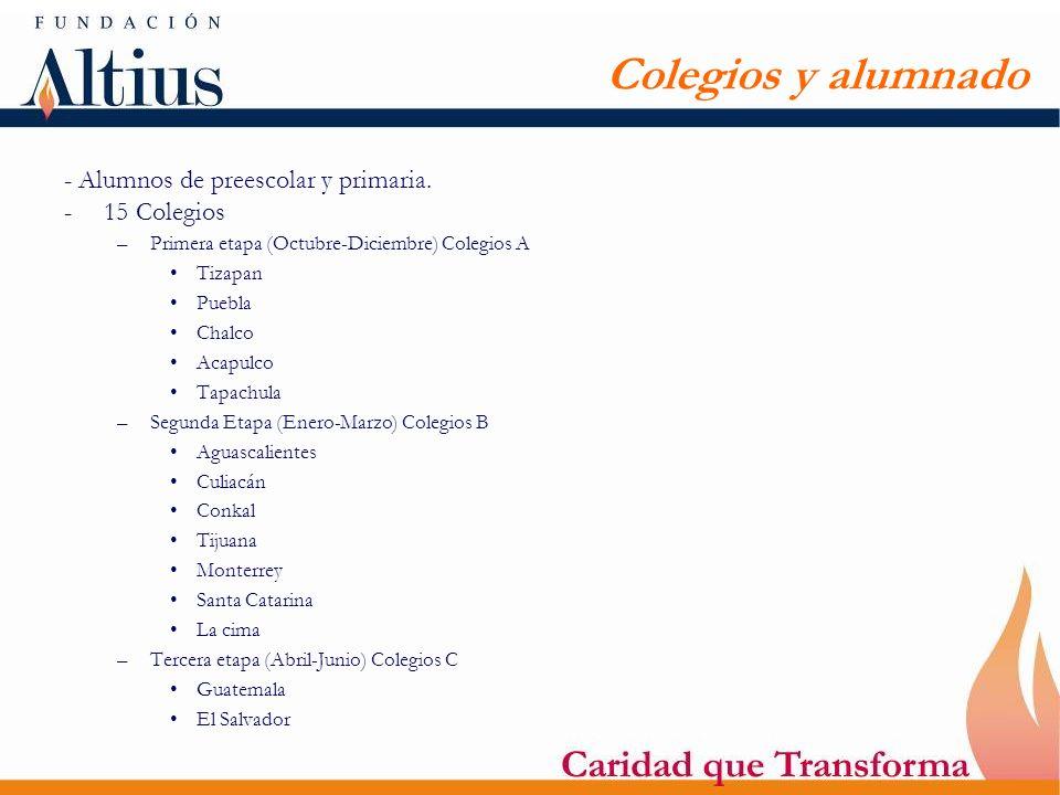 Colegios y alumnado - Alumnos de preescolar y primaria. 15 Colegios