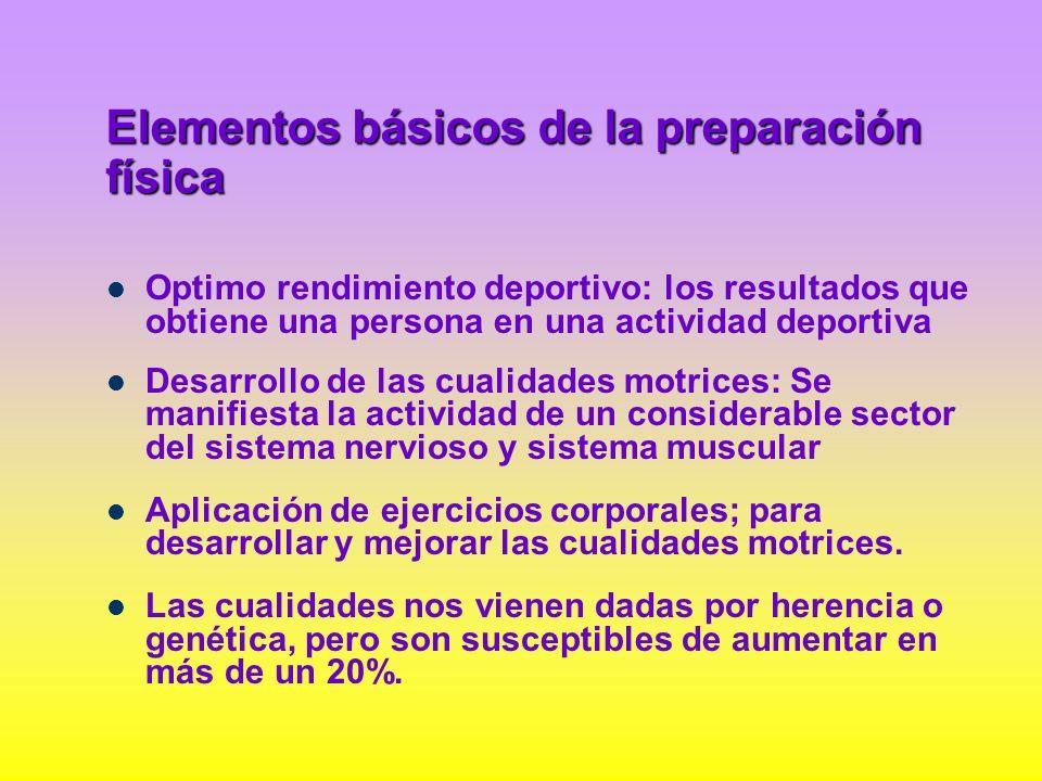 Elementos básicos de la preparación física