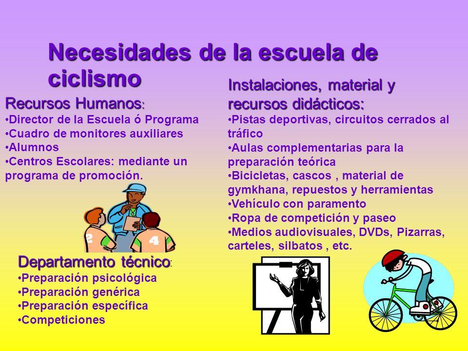 Necesidades de la escuela de ciclismo