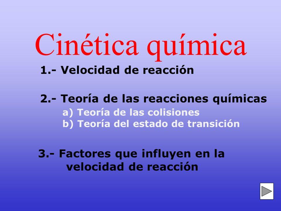 Cinética química 1.- Velocidad de reacción