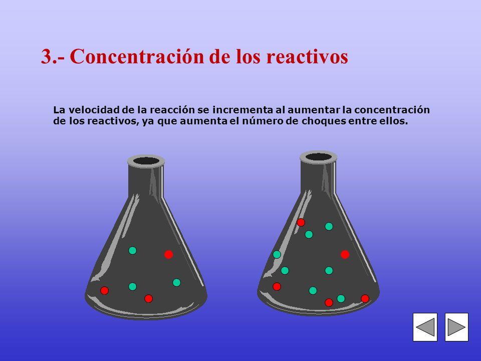 3.- Concentración de los reactivos