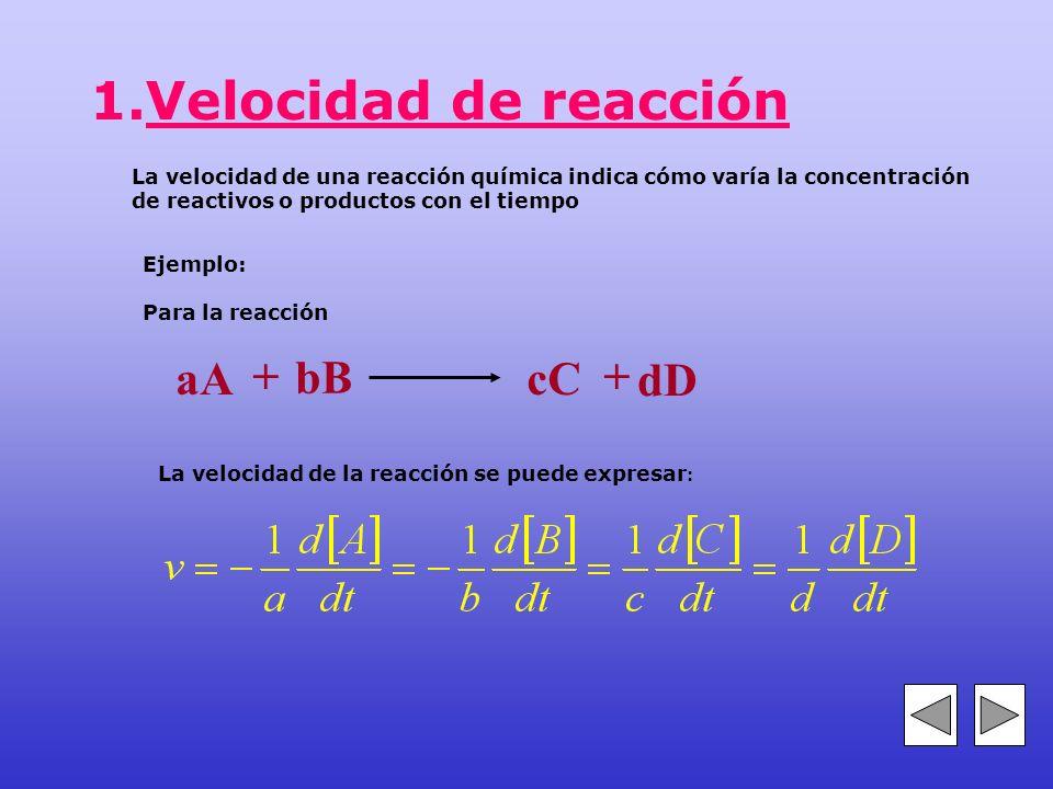 1.Velocidad de reacción aA + bB cC + dD