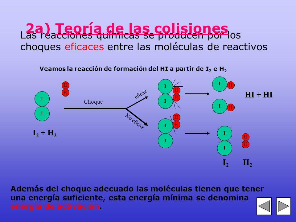 2a) Teoría de las colisiones