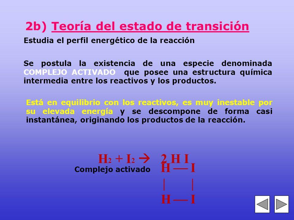2b) Teoría del estado de transición