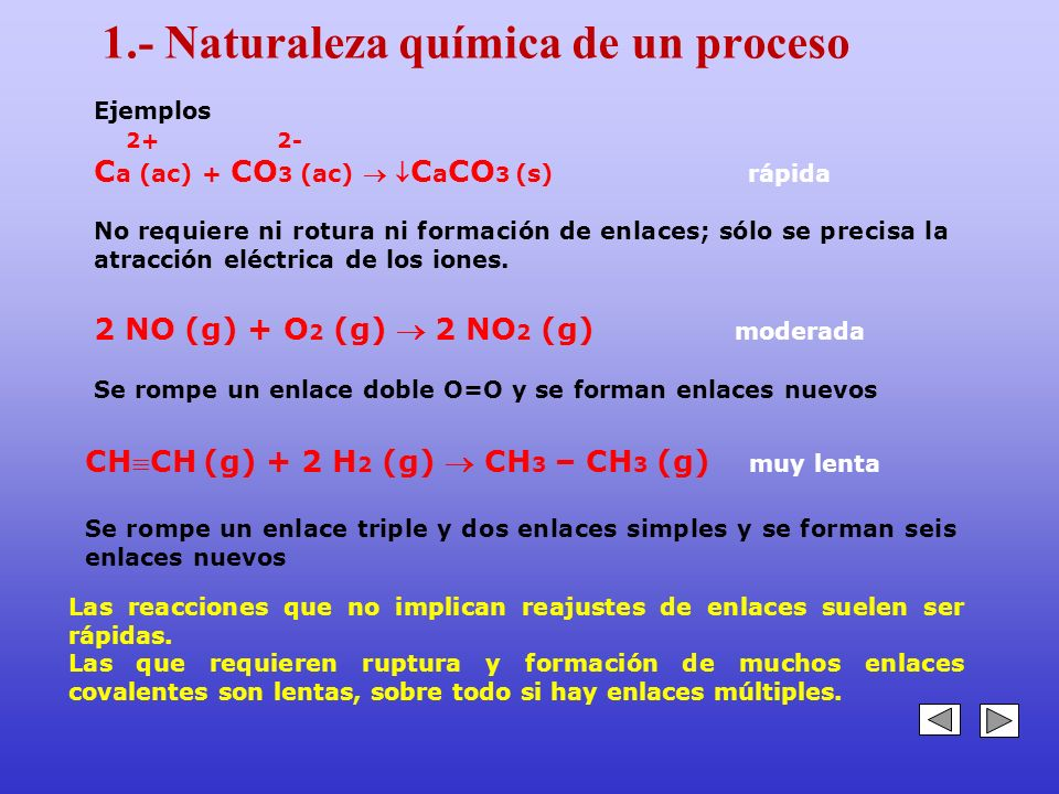 1.- Naturaleza química de un proceso