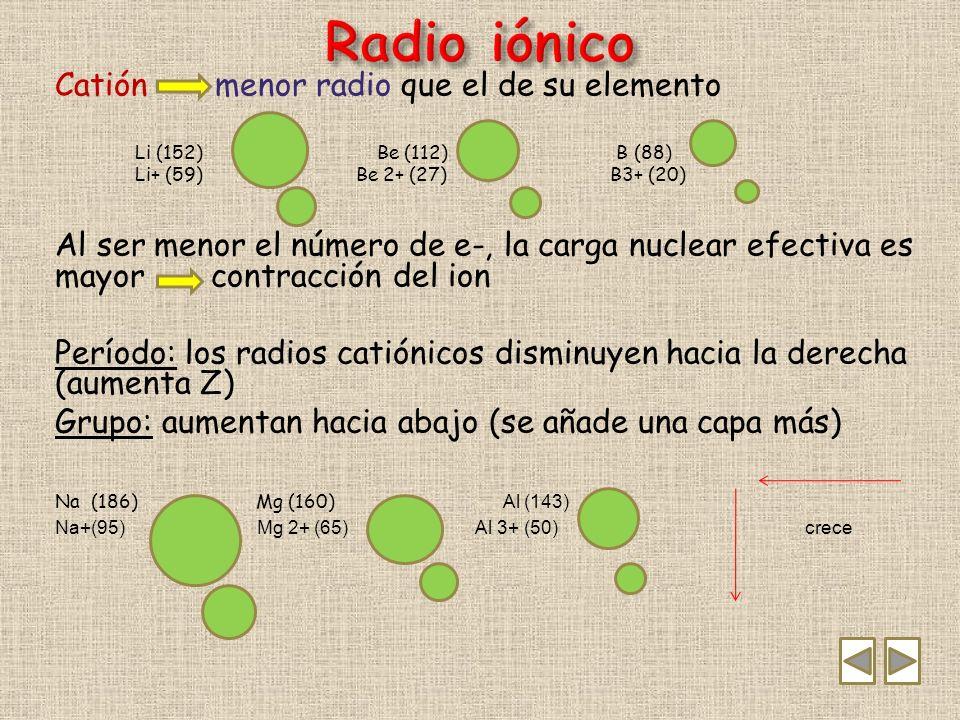 Radio iónico Catión menor radio que el de su elemento
