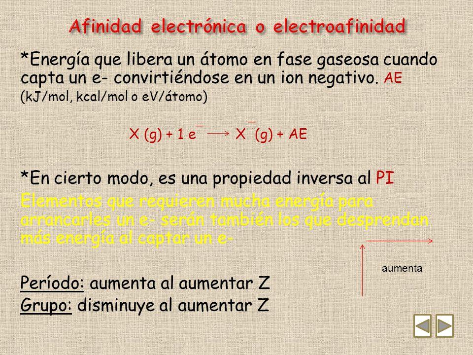 Afinidad electrónica o electroafinidad