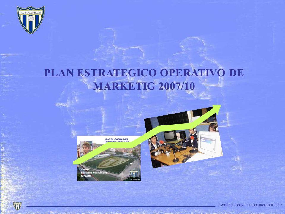 PLAN ESTRATEGICO OPERATIVO DE MARKETIG 2007/10