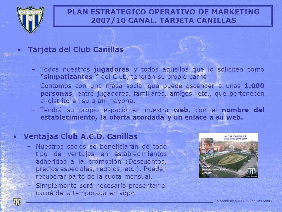 Tarjeta del Club Canillas