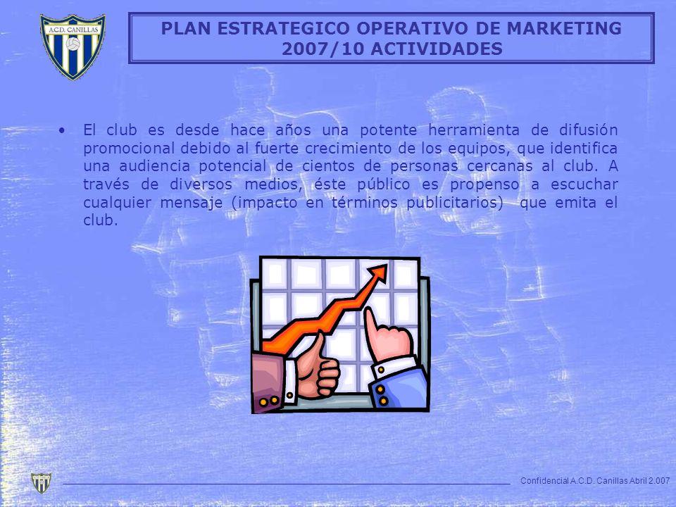 PLAN ESTRATEGICO OPERATIVO DE MARKETING 2007/10 ACTIVIDADES