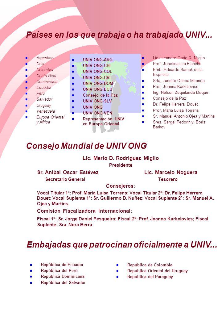 Países en los que trabaja o ha trabajado UNIV...