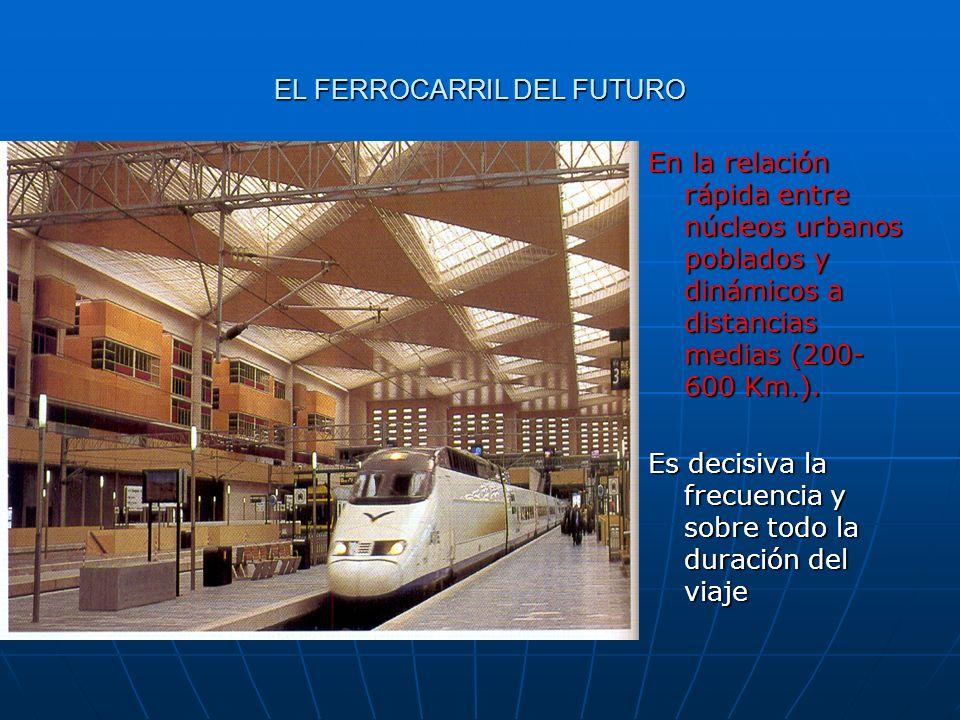 EL FERROCARRIL DEL FUTURO