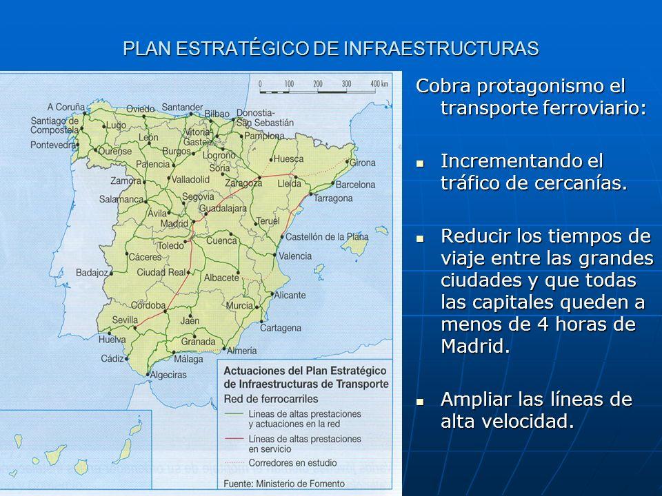PLAN ESTRATÉGICO DE INFRAESTRUCTURAS