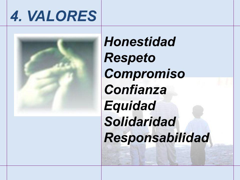 4. VALORES Honestidad Respeto Compromiso Confianza Equidad Solidaridad