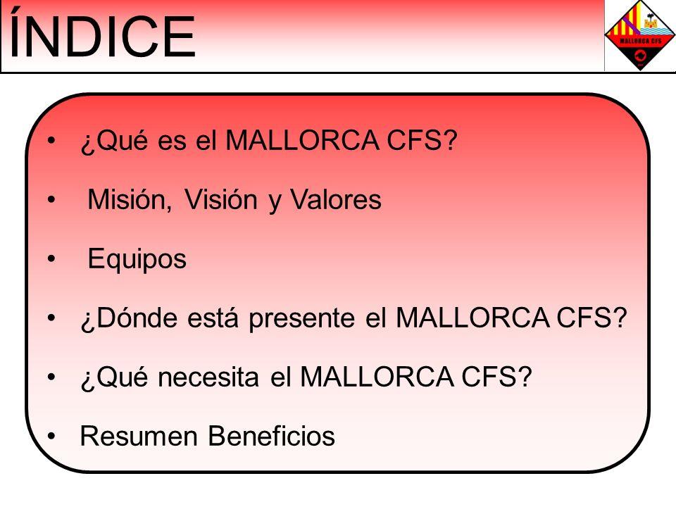 ÍNDICE ¿Qué es el MALLORCA CFS Misión, Visión y Valores Equipos
