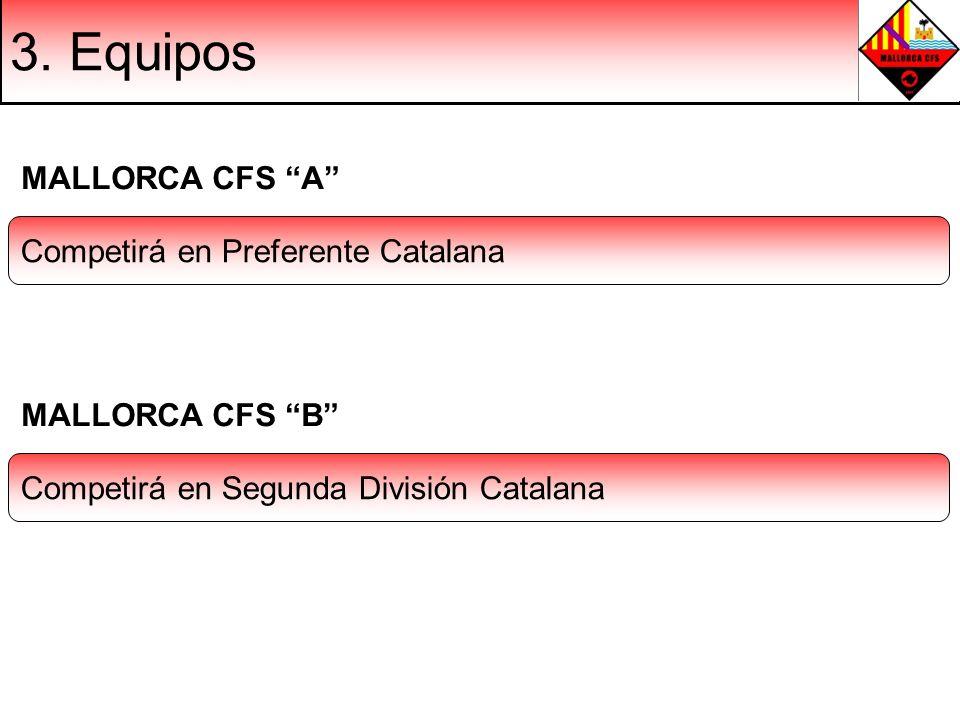 3. Equipos MALLORCA CFS A Competirá en Preferente Catalana