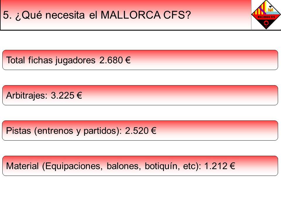 5. ¿Qué necesita el MALLORCA CFS