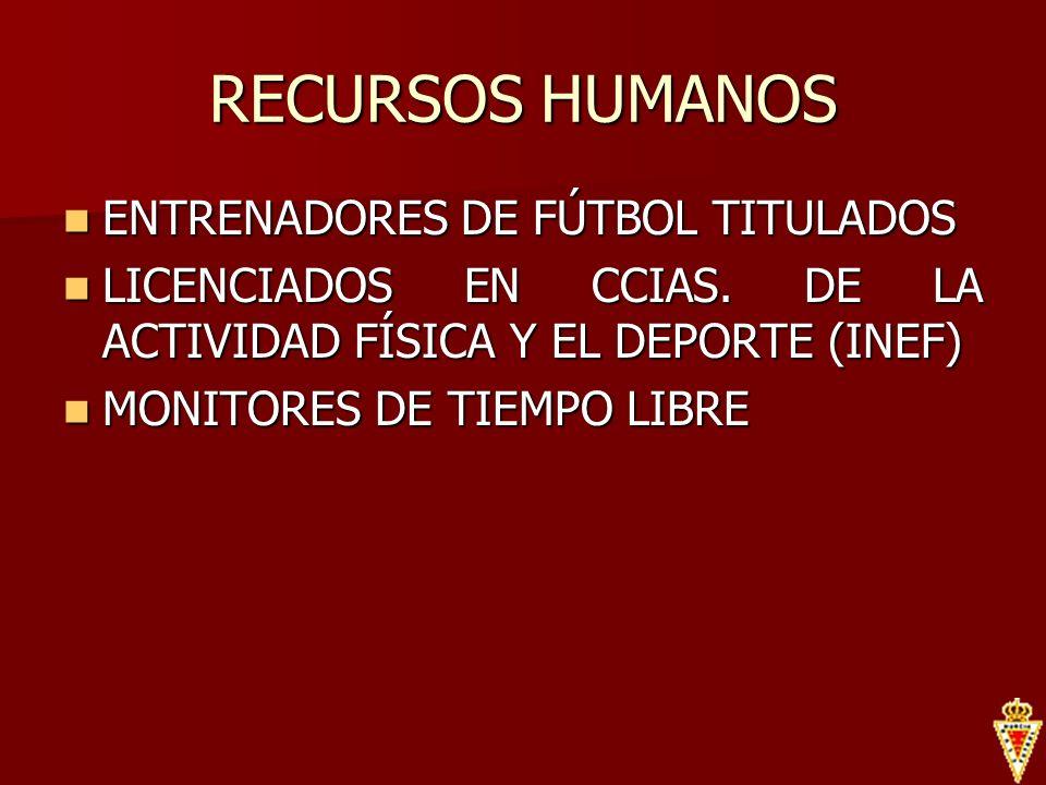 RECURSOS HUMANOS ENTRENADORES DE FÚTBOL TITULADOS