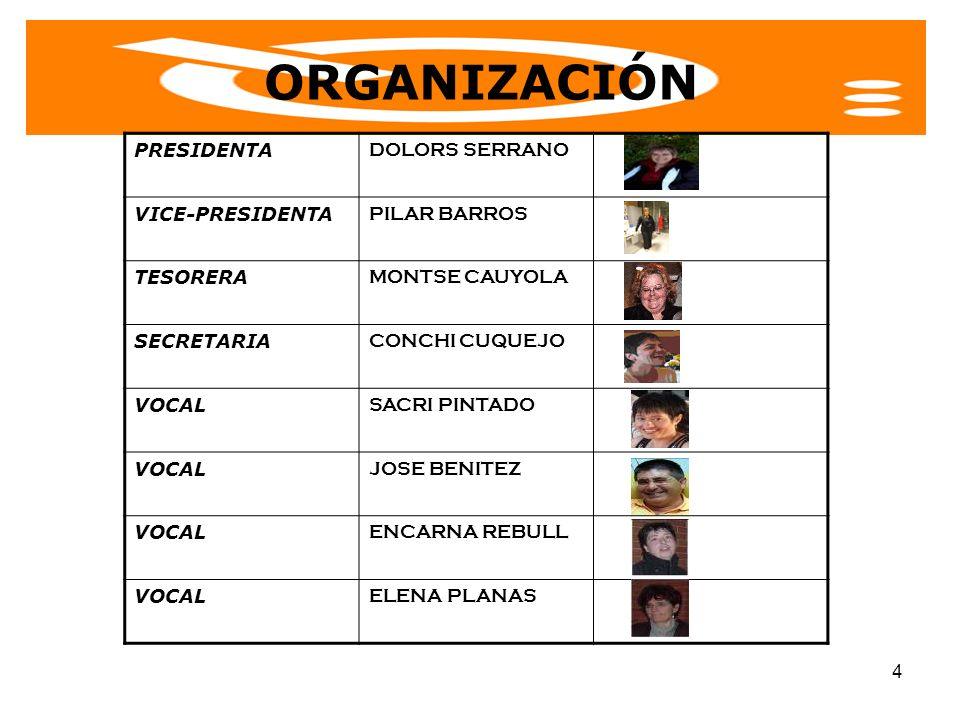 ORGANIZACIÓN PRESIDENTA DOLORS SERRANO VICE-PRESIDENTA PILAR BARROS