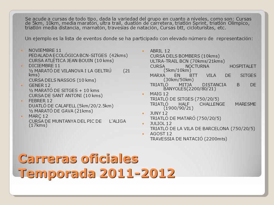 Carreras oficiales Temporada 2011-2012