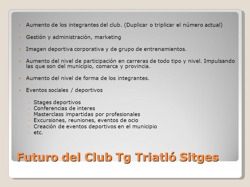 Futuro del Club Tg Triatló Sitges