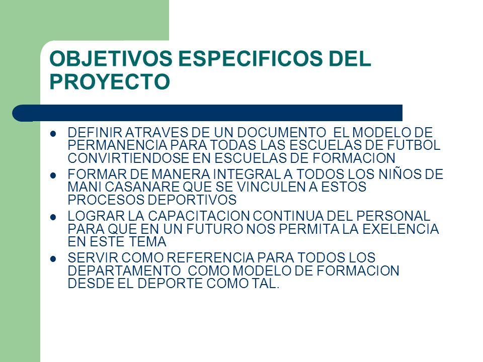 OBJETIVOS ESPECIFICOS DEL PROYECTO