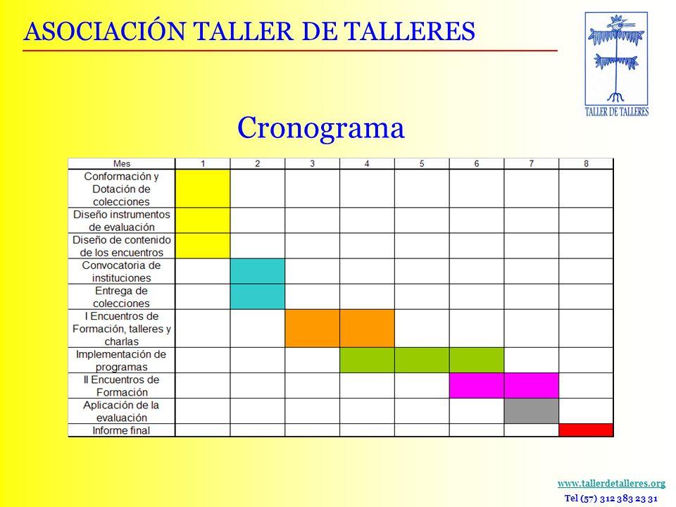 Cronograma ASOCIACIÓN TALLER DE TALLERES www.tallerdetalleres.org
