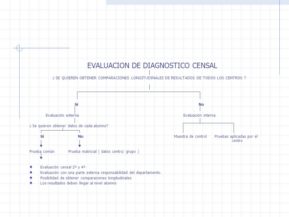 EVALUACION DE DIAGNOSTICO CENSAL
