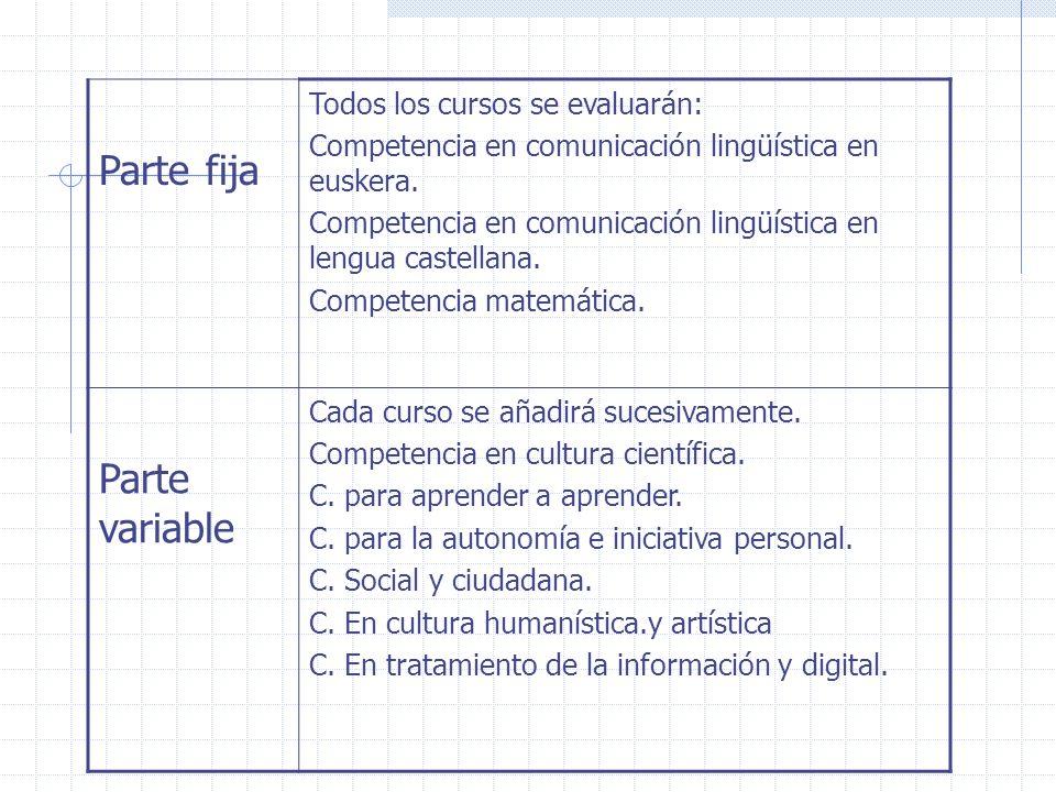 Parte fija Parte variable Todos los cursos se evaluarán: