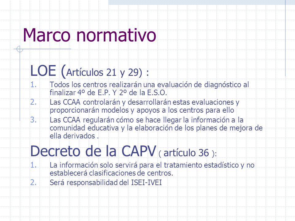 Marco normativo LOE (Artículos 21 y 29) :