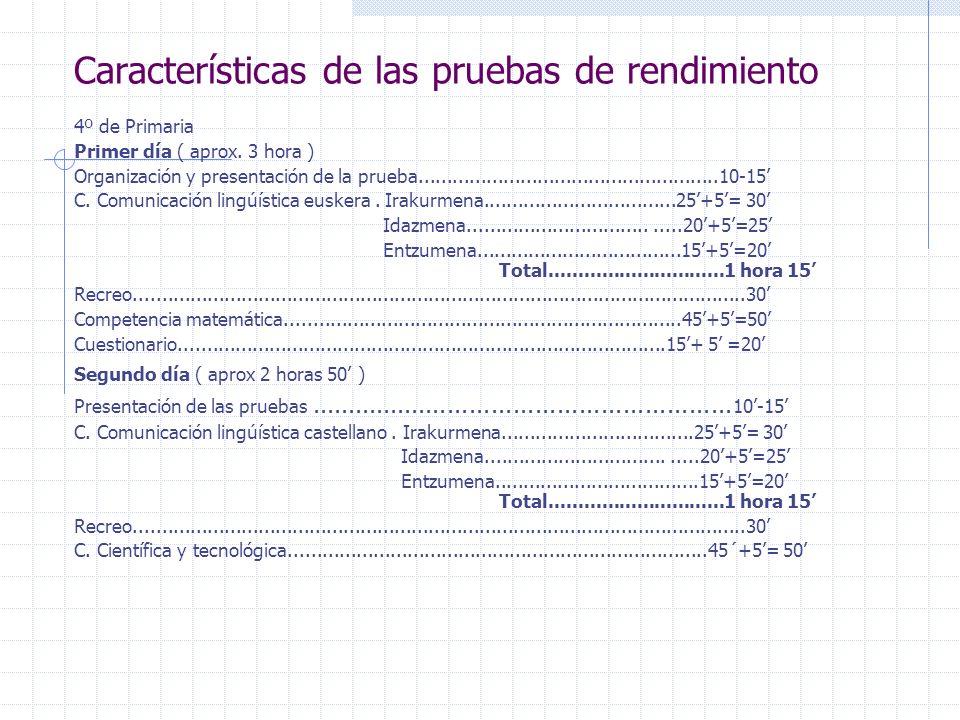 Características de las pruebas de rendimiento
