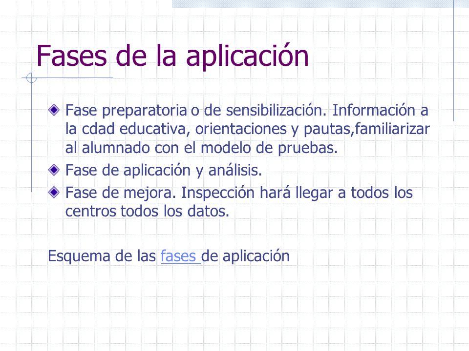 Fases de la aplicación