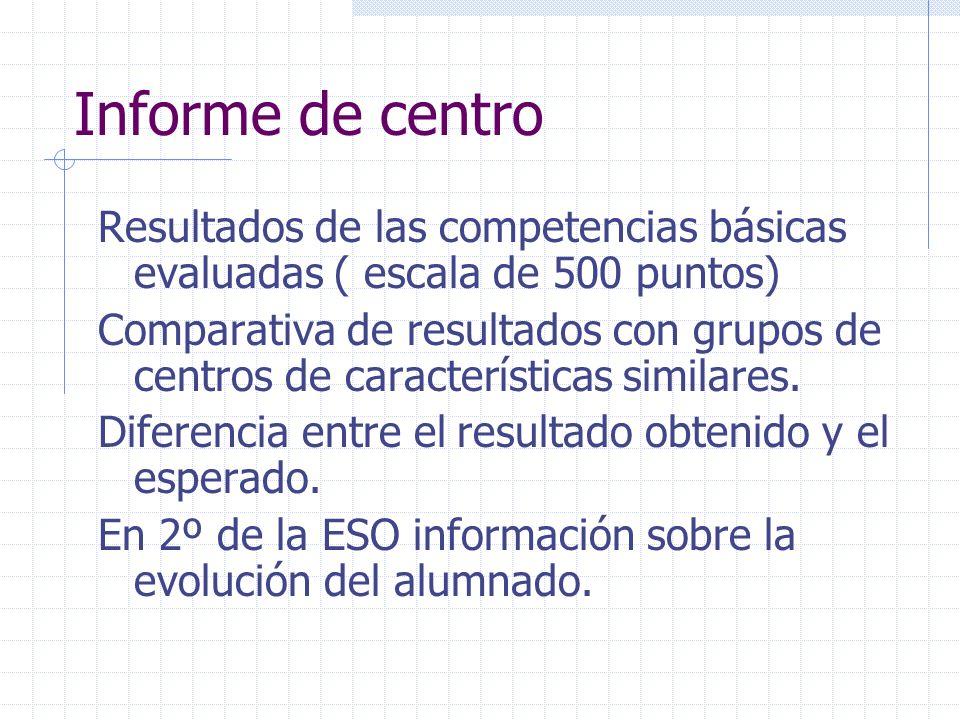 Informe de centro Resultados de las competencias básicas evaluadas ( escala de 500 puntos)