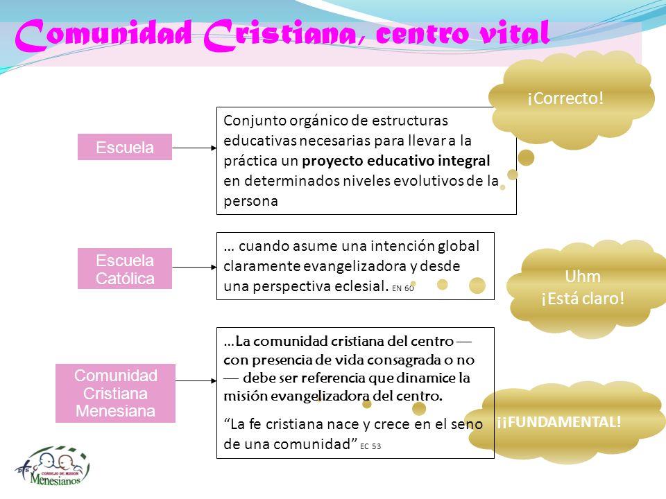 Comunidad Cristiana, centro vital