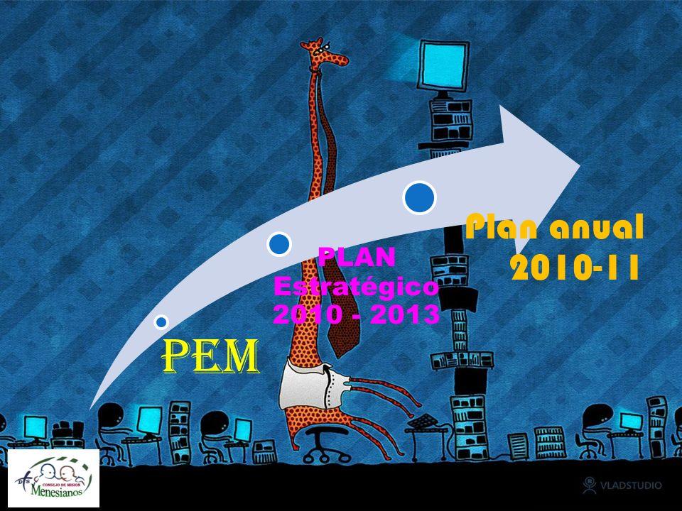 Plan anual 2010-11 PLAN Estratégico 2010 - 2013 PEM