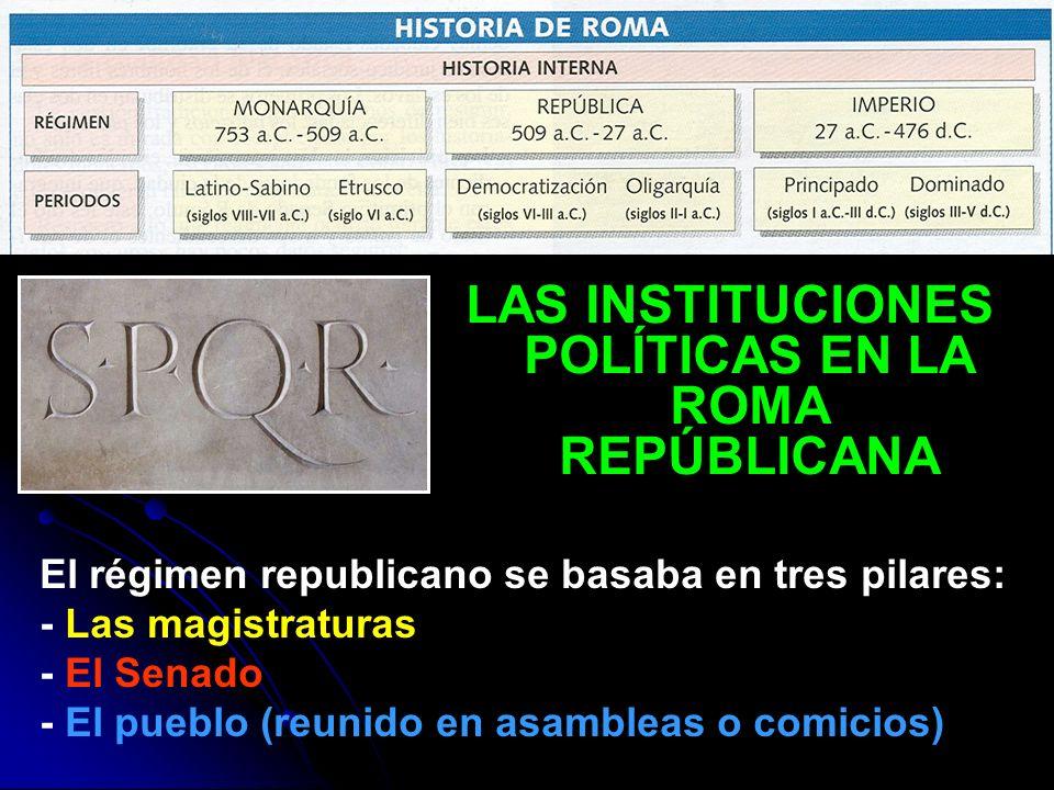 LAS INSTITUCIONES POLÍTICAS EN LA ROMA REPÚBLICANA