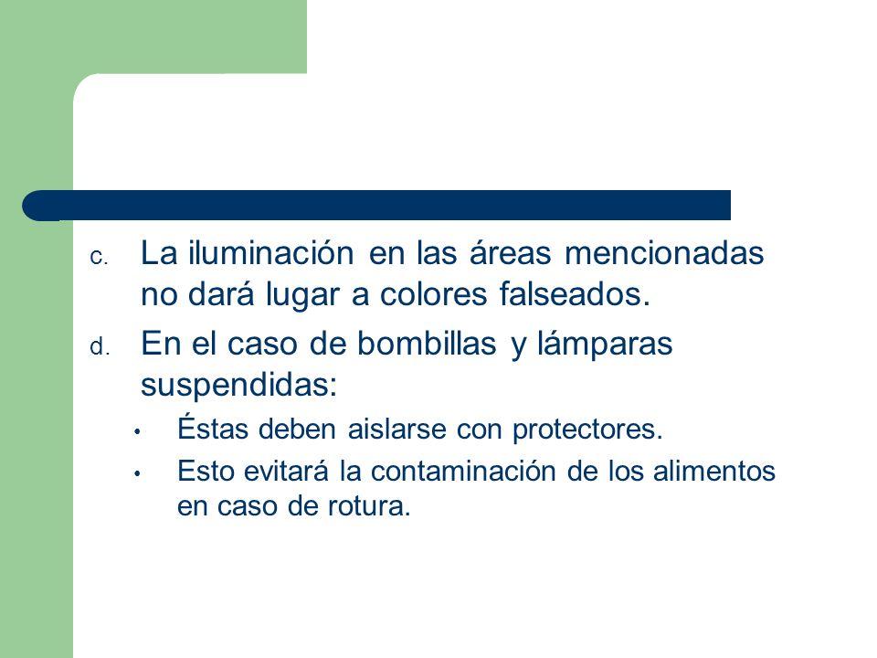 En el caso de bombillas y lámparas suspendidas: