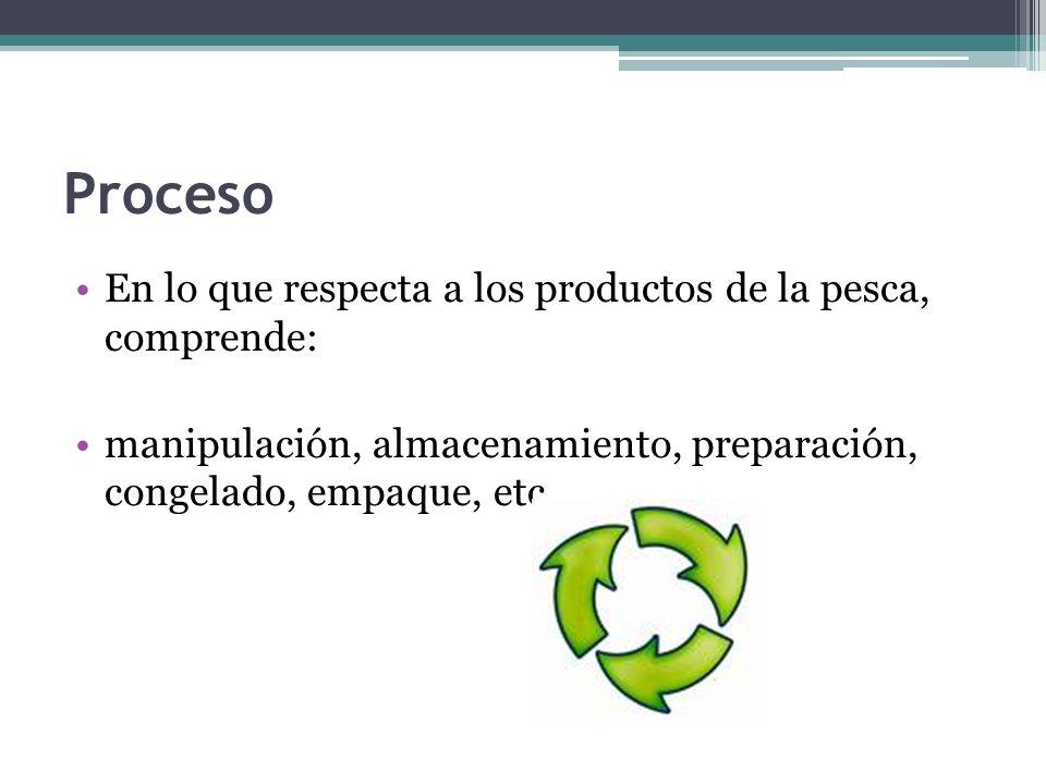 Proceso En lo que respecta a los productos de la pesca, comprende: