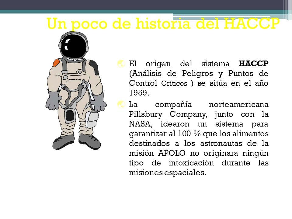 Un poco de historia del HACCP
