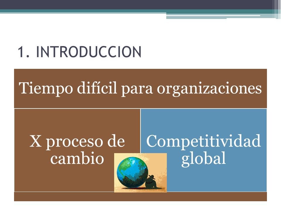 1. INTRODUCCION Tiempo difícil para organizaciones X proceso de cambio