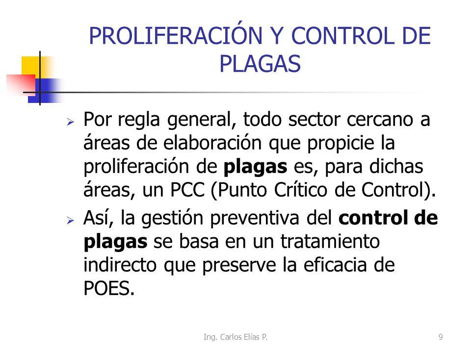 PROLIFERACIÓN Y CONTROL DE PLAGAS