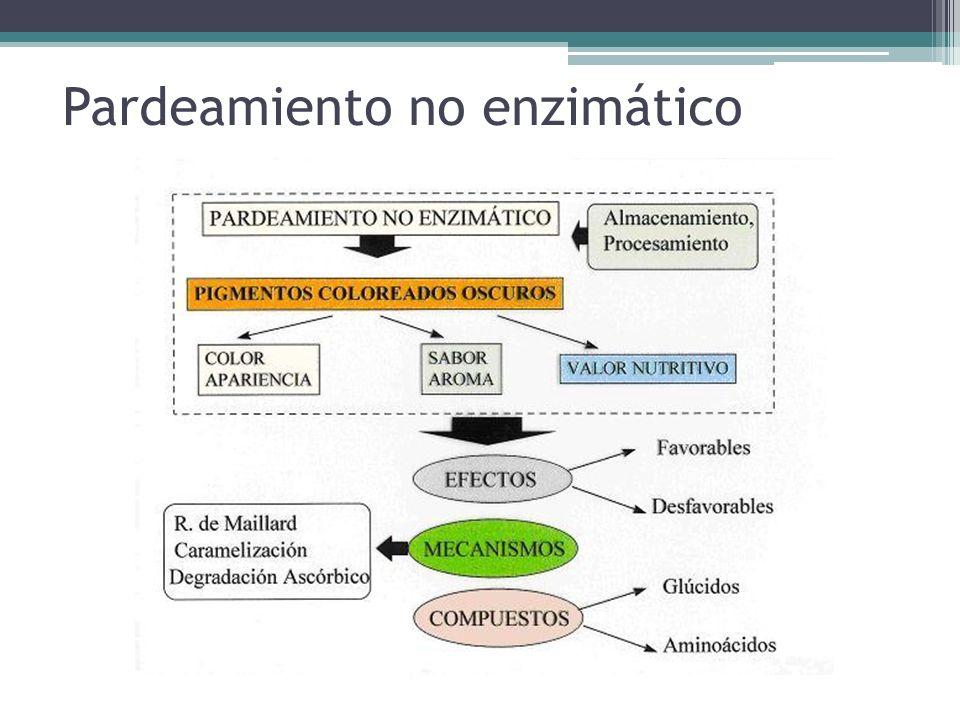 Pardeamiento no enzimático
