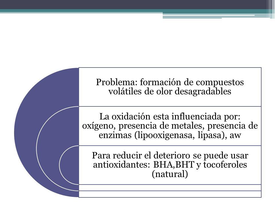 Problema: formación de compuestos volátiles de olor desagradables