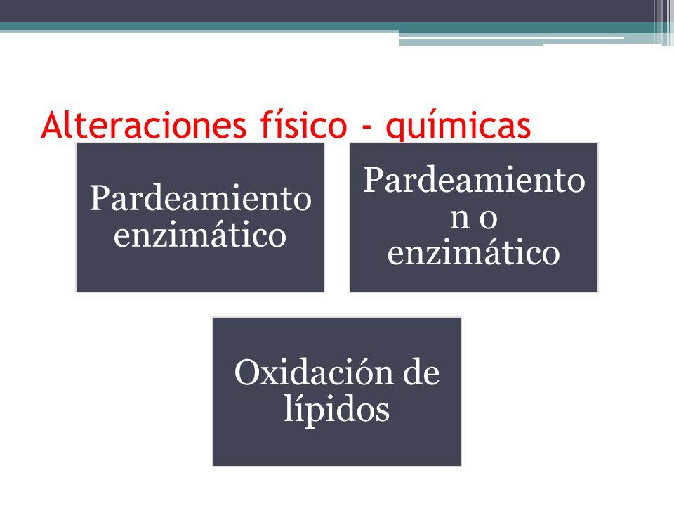 Alteraciones físico - químicas