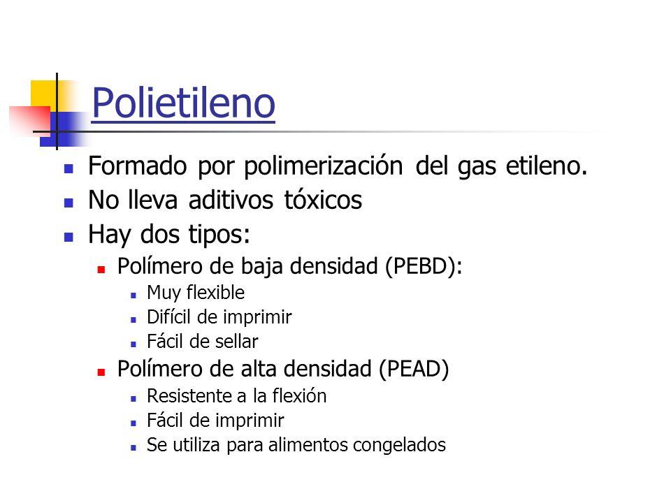 Polietileno Formado por polimerización del gas etileno.